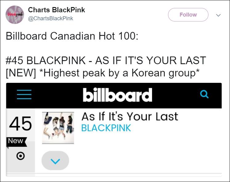 Black Pink đang ngụp lặn ngay ngoài Billboard Hot 100 - Ảnh 3.