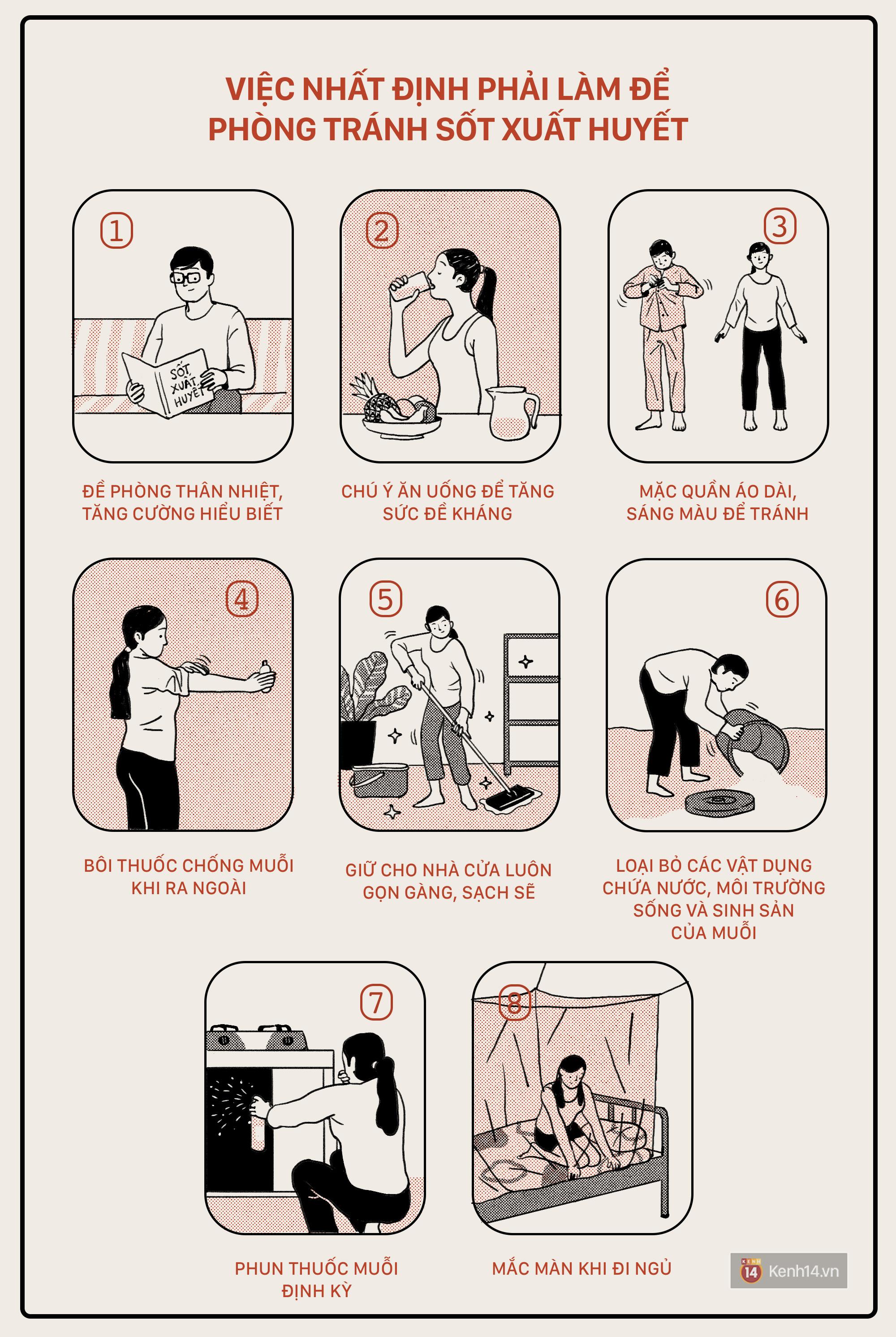 phòng tránh sốt xuất huyết