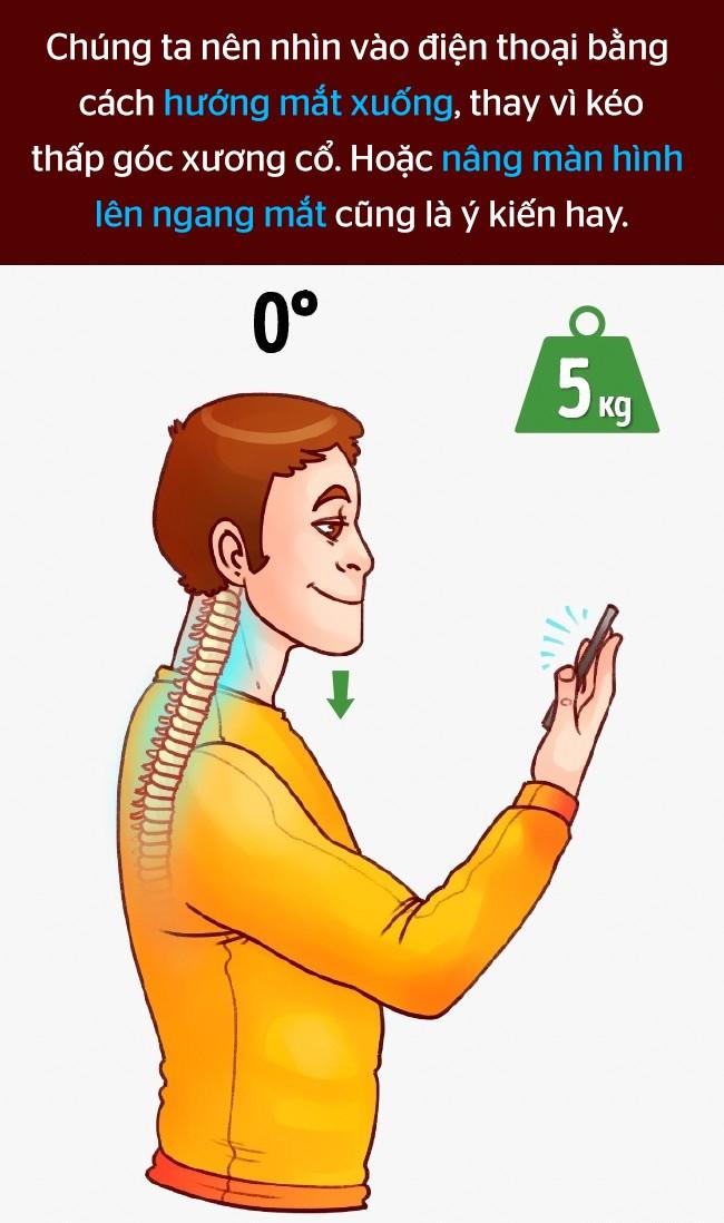 Cong vẹo cột sống vì nhìn smartphone sai tư thế - Làm sao để sửa ngay trong 5 phút? - Ảnh 2.