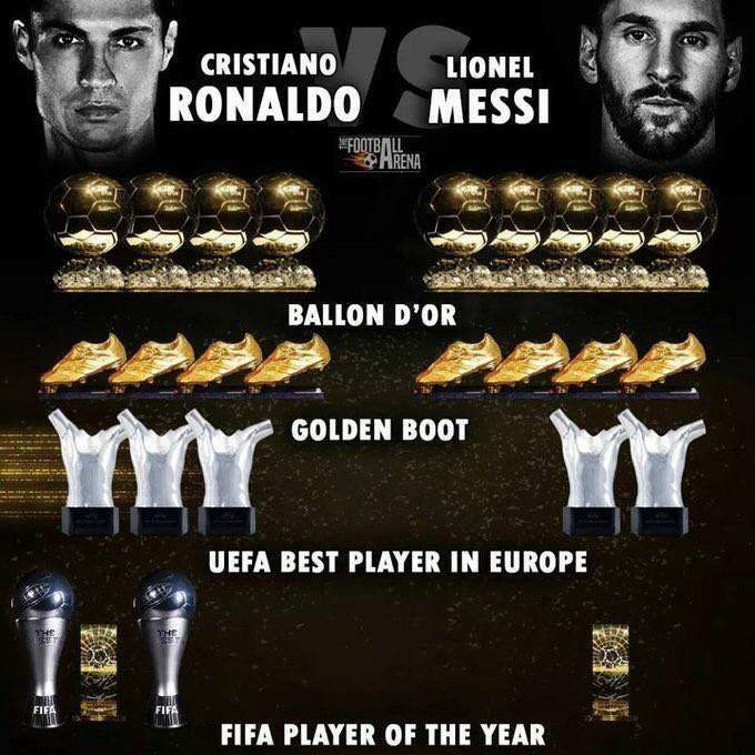 Ảnh chế: Ronaldo một tay bế Quả bóng vàng, một tay ẵm... Messi - Ảnh 7.