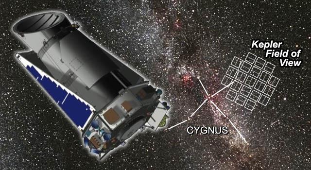 NASA tổ chức họp báo công bố phát hiện mới nhất về sự sống bên ngoài hành tinh - Ảnh 2.