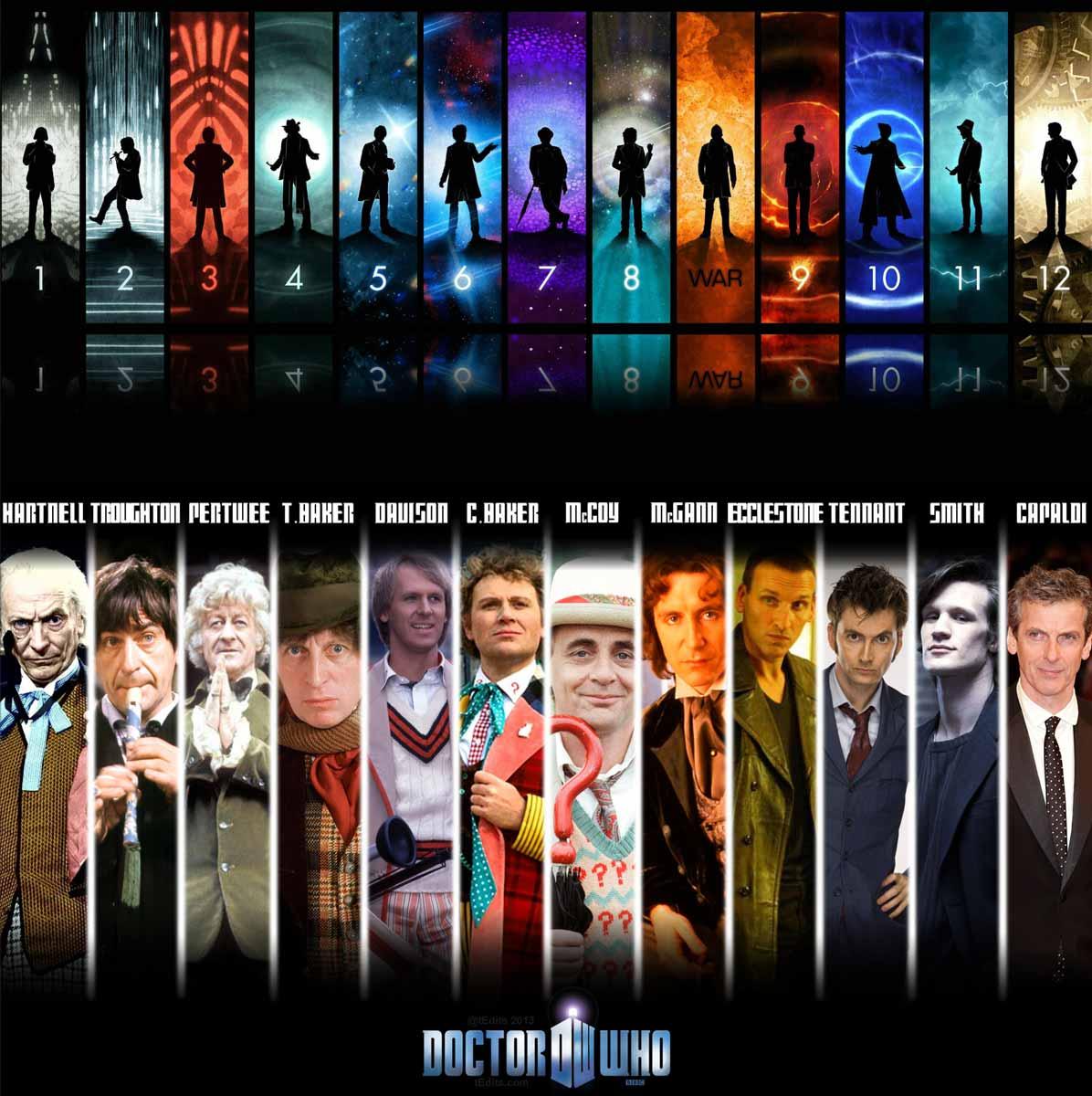30 bộ phim truyền hình Mỹ được yêu thích nhất thế giới (Phần 1). Biểu tượng truyền  hình Anh Quốc và là cảm hứng cho nhiều phim có yếu tố xuyên không sau này