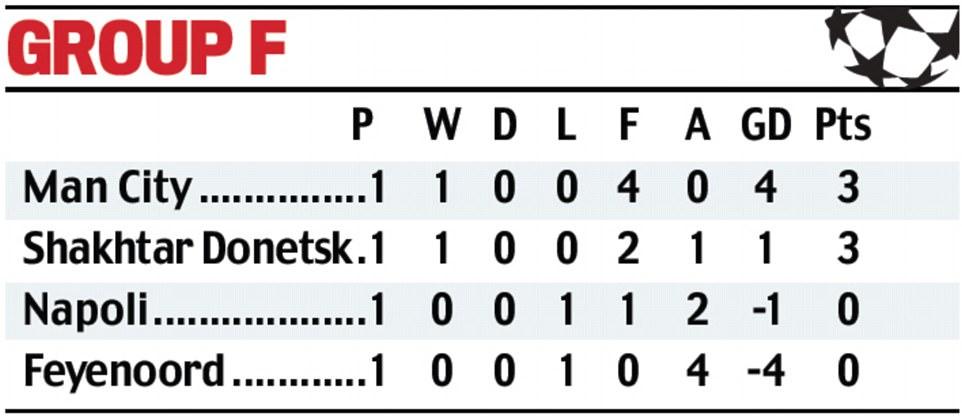 Đánh phủ đầu trong 10 phút, Man City thắng lớn trên đất Hà Lan - Ảnh 11.