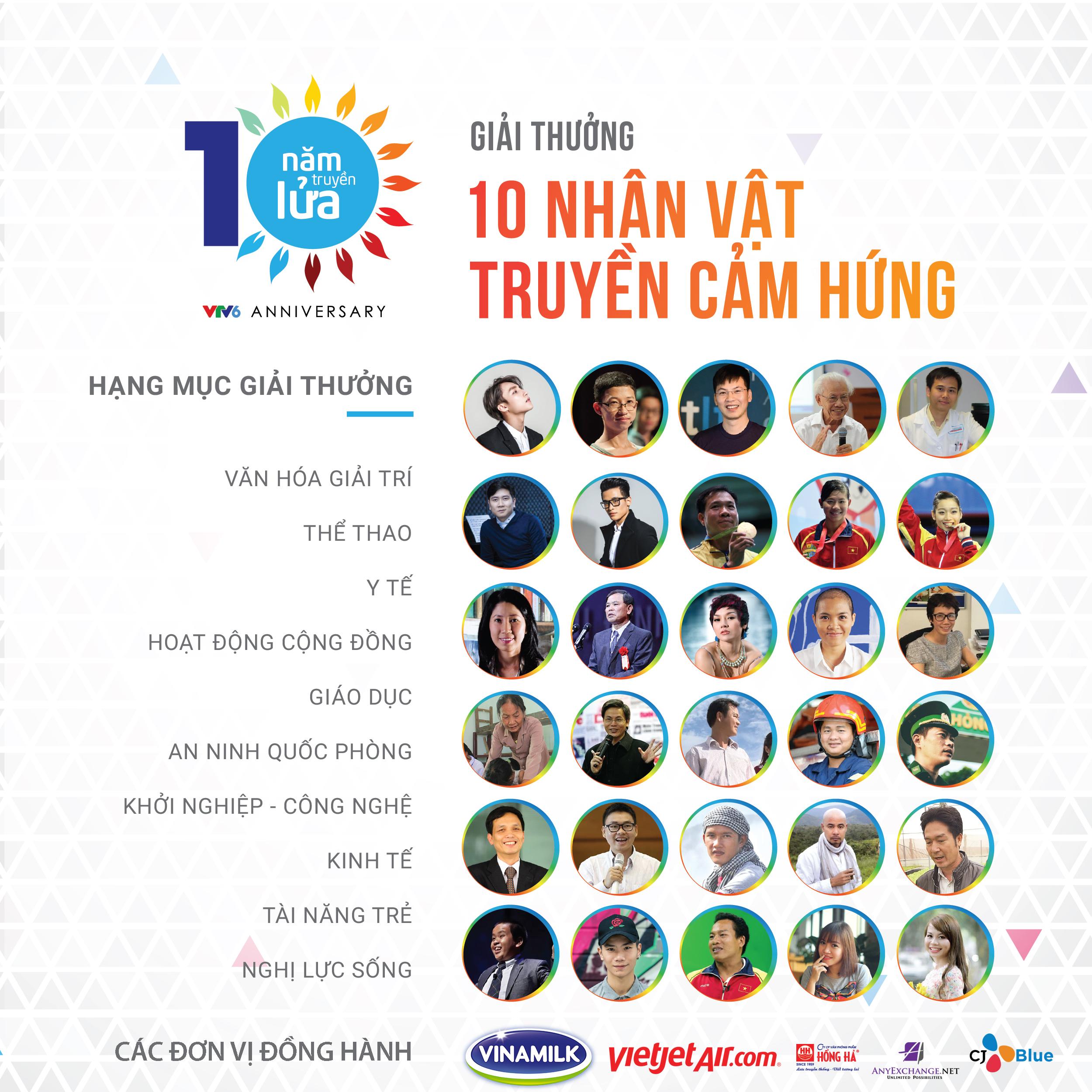 """Thầy Trần Bình Phục, VĐV Hoàng Xuân Vinh tiếp tục trở thành đề cử """"Nhân vật truyền lửa"""" nhân kỉ niệm 10 năm thành lập VTV6 - Ảnh 1."""