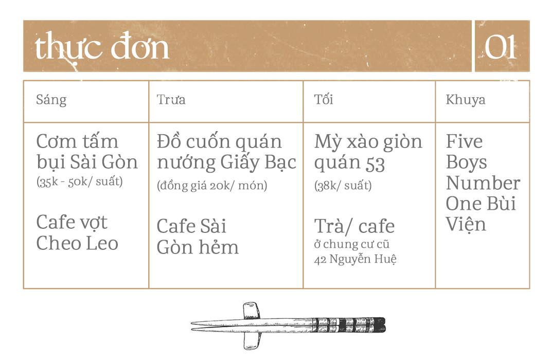 Thực đơn 1 ngày ở Sài Gòn: Ăn gì để bao no mà lại ra chất Sài Gòn? - Ảnh 1.