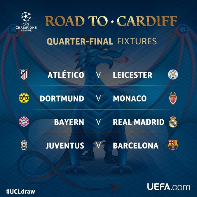 Real chạm trán Bayern, Barca đụng Juventus ở tứ kết Champions League - Ảnh 1.