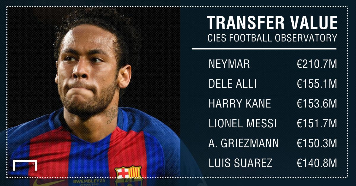 Quên Becks, Ronaldo, Messi đi, soái ca bây giờ là Neymar - Ảnh 1.