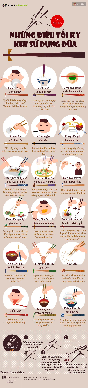 Sử dụng mỗi ngày nhưng bạn chưa chắc biết hết những quy tắc dùng đũa này của người Nhật - Ảnh 1.