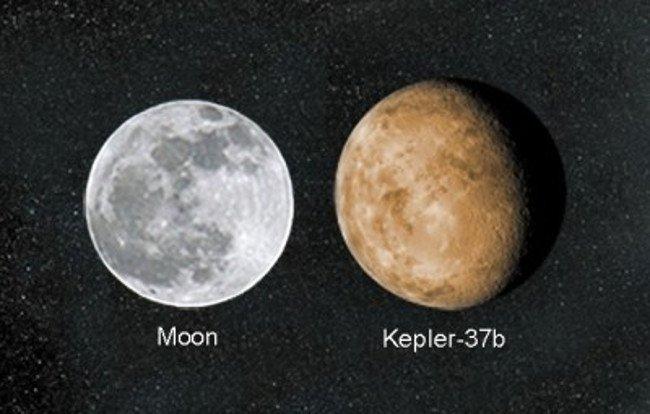 Danh sách 7 hành tinh vĩ đại nhất vũ trụ đã lộ diện, hành tinh cuối sẽ làm bạn bất ngờ - Ảnh 4.