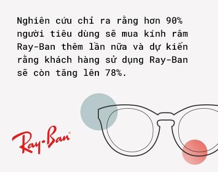 Ray-Ban: Chiếc kính của mọi thanh niên, của tuổi trẻ và chẳng bao giờ lỗi mốt - Ảnh 8.