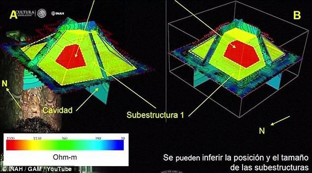 Khám phá bí mật thần Rắn trong hang nước ngầm bên dưới kim tự tháp Maya - Ảnh 2.