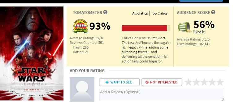 Nghi án điểm số khán giả của Star Wars: The Last Jedi bị dìm hàng một cách có chủ ý - Ảnh 1.
