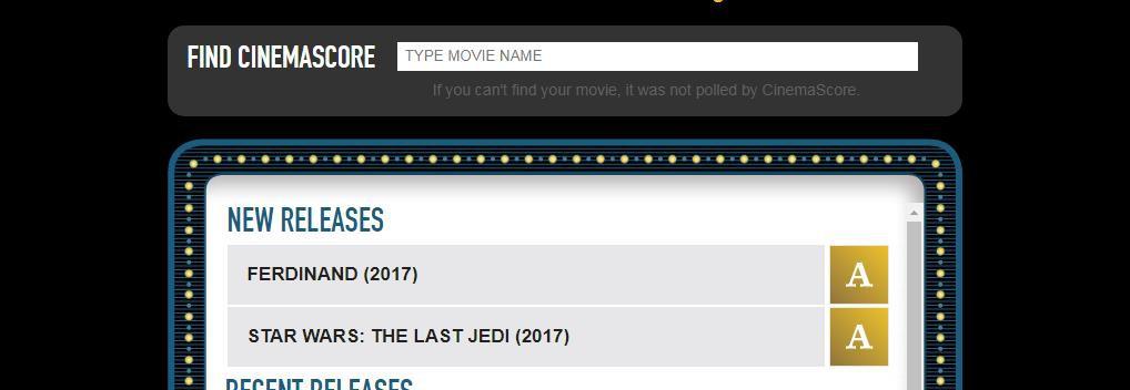 Nghi án điểm số khán giả của Star Wars: The Last Jedi bị dìm hàng một cách có chủ ý - Ảnh 2.