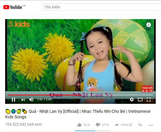 MV trăm triệu view: Con số không còn là giấc mộng xa vời của các sản phẩm Vpop! - Ảnh 19.