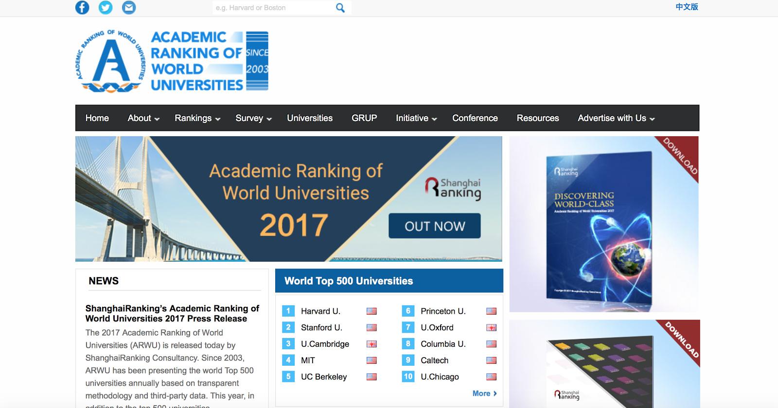 Các trường Đại học trên thế giới được xếp hạng dựa trên tiêu chí nào? - Ảnh 3.