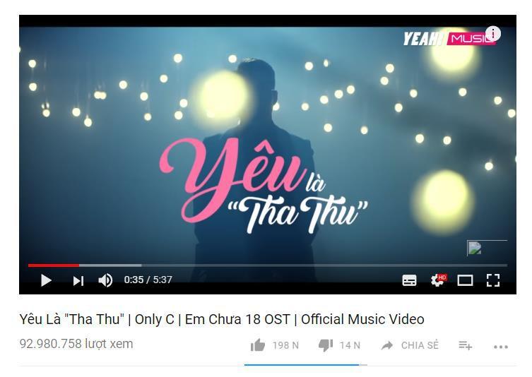 Vpop 2017: Sự đổ bộ của hàng loạt MV chất lượng, gần cán mốc trăm triệu view - Ảnh 2.