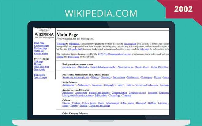 So sánh giao diện của những website nổi tiếng: ngày xưa và bây giờ - Ảnh 23.