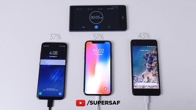 Samsung Galaxy S8 đánh bại Google Pixel 2 và iPhone X trong cuộc đọ sức về tốc độ sạc nhanh - Ảnh 4.