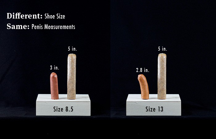 Sự thật về quan niệm: Chân càng to, chỗ đó càng... bự - Ảnh 2.