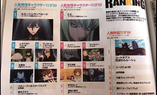 7 loạt anime bạn không thể bỏ qua trong năm nay! - Ảnh 6.