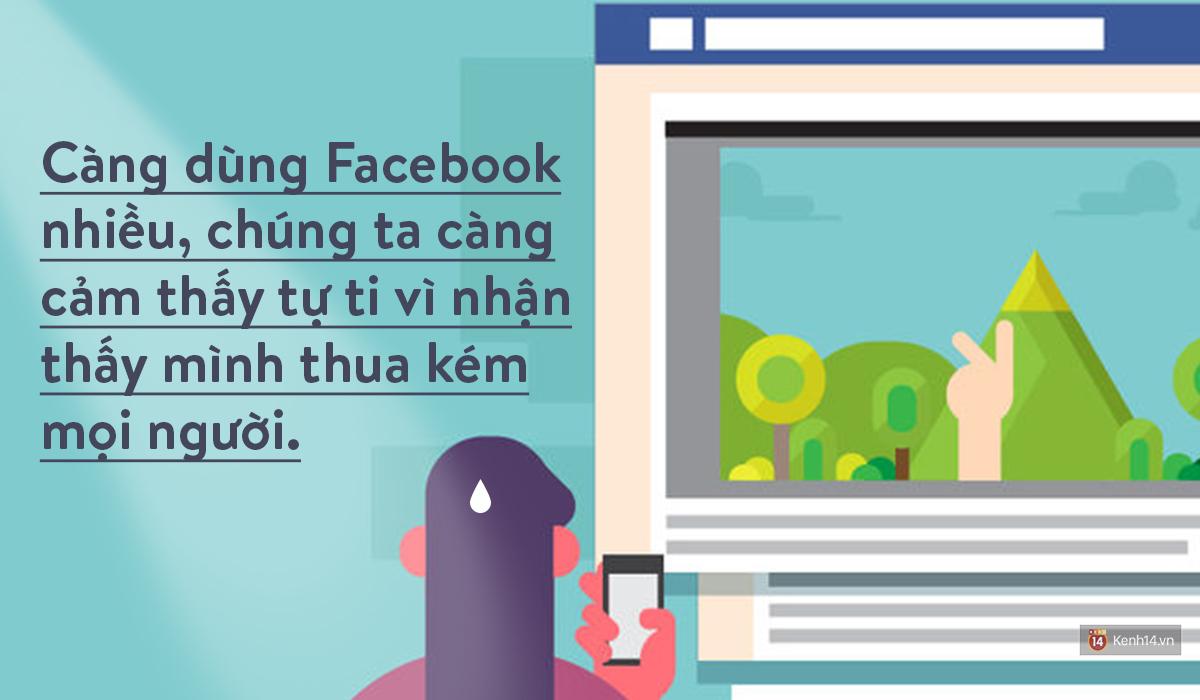 Nghiên cứu của tạp chí Kinh doanh Harvard: Càng chơi Facebook nhiều, bạn càng cảm thấy tồi tệ - Ảnh 2.