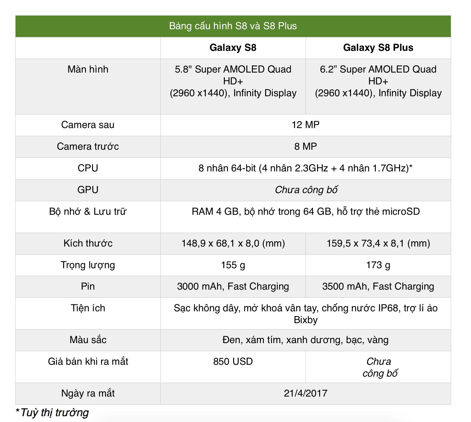 Không kịp xem sự kiện Samsung, đọc ngay để biết siêu phẩm Galaxy S8/S8 Plus có gì mà vạn người mê - Ảnh 15.