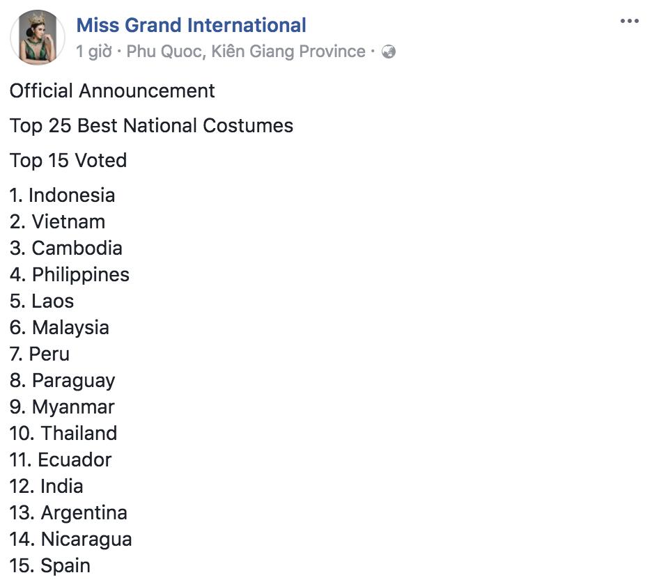 Chuyện hy hữu: BTC Miss Grand International công bố nhầm Top 1 bình chọn Trang phục dân tộc giữa Việt Nam và Indonesia - Ảnh 2.