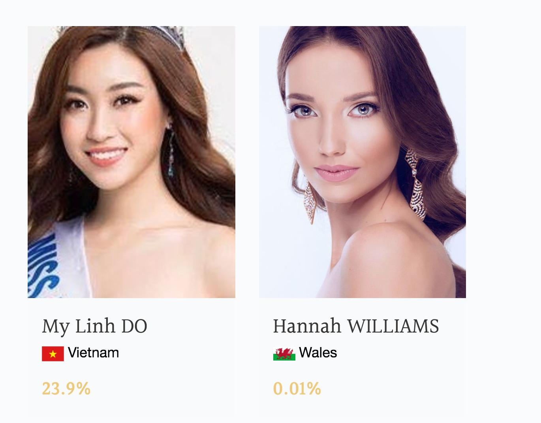 Mỹ Linh tại Miss World 2017: Mở đầu mờ nhạt, toả sáng ở những chặng đua nước rút và trượt Top 15 đầy tiếc nuối - Ảnh 6.