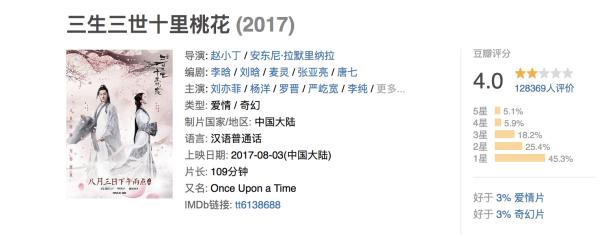 Giao Mulan 2018 cho Lưu Diệc Phi, Disney liệu có sai lầm? - Ảnh 6.