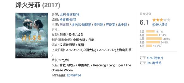 Giao Mulan 2018 cho Lưu Diệc Phi, Disney liệu có sai lầm? - Ảnh 9.