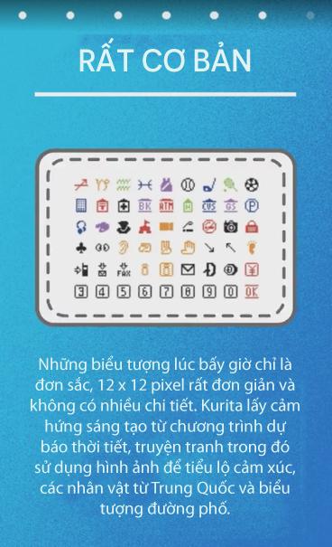 Những câu chuyện thú vị đằng sau loạt emoji bạn vẫn dùng hàng ngày bây giờ mới kể - Ảnh 2.