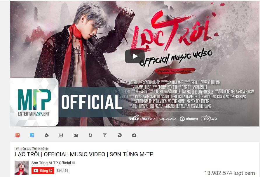 Sơn Tùng M-TP vừa đánh đàn vừa hát Lạc Trôi tặng fan mừng MV đạt 13 triệu 500 nghìn lượt xem - Ảnh 2.