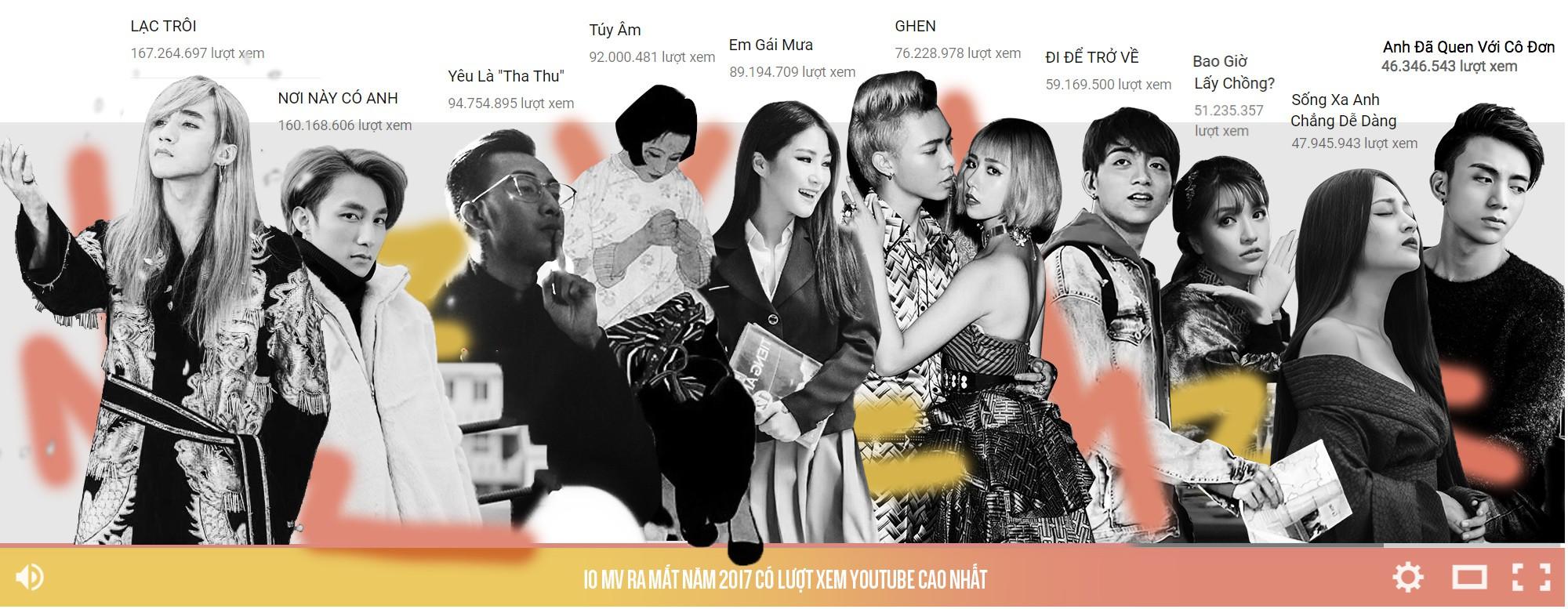 Nhìn lại những điểm sáng của Vpop năm 2017: Rất lâu rồi, làng nhạc Việt mới có một năm đáng nhớ và sôi động đến vậy! - Ảnh 5.