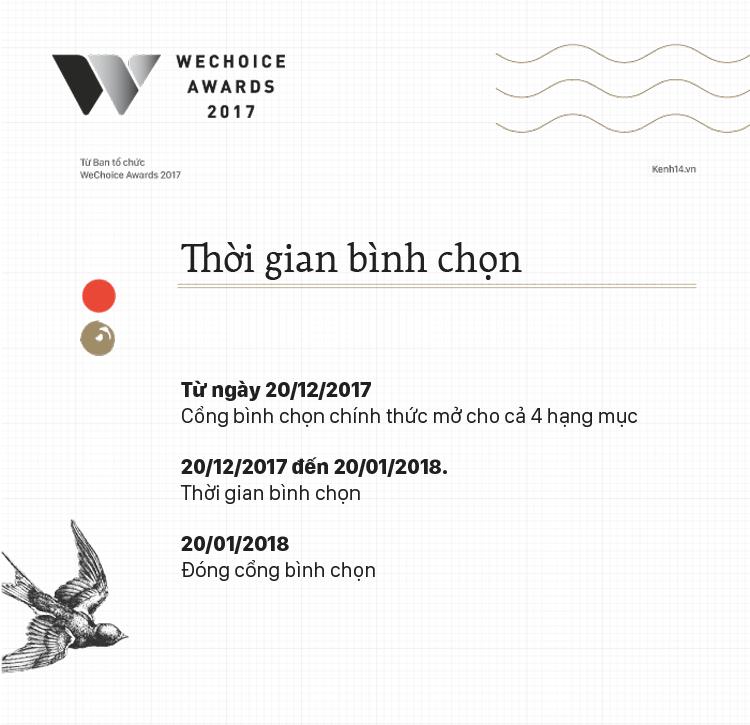 WeChoice Awards 2017: Cổng đề cử chính thức đóng lại với những con số ấn tượng! - Ảnh 2.