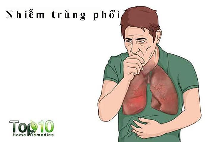 Tác hại kinh hoàng của khói thuốc lá - Ảnh 1.