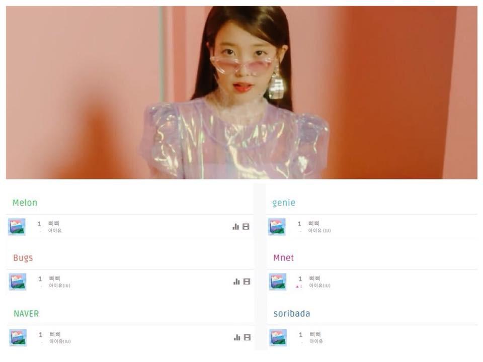 IU thay đổi 10 hình tượng trong MV kỉ niệm 10 năm ca hát, tiêu diệt mọi BXH khi vừa ra mắt - Ảnh 2.