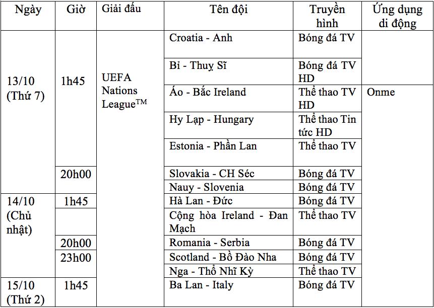 Cuối tuần này trên VTVcab: Đại chiến giữa các ông lớn tại giải UEFA Nations League - Ảnh 3.