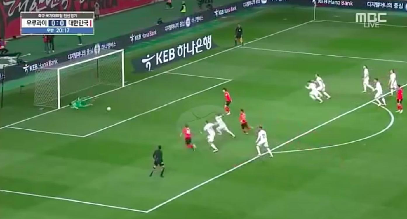 Chấn động: Son Heung-min cùng Hàn Quốc đánh bại đội tuyển hàng đầu thế giới - Ảnh 6.