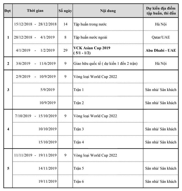Tuyển Việt Nam đón Tết dương lịch ở Tây Á, không có ngày nghỉ sau AFF Cup 2018 - Ảnh 1.