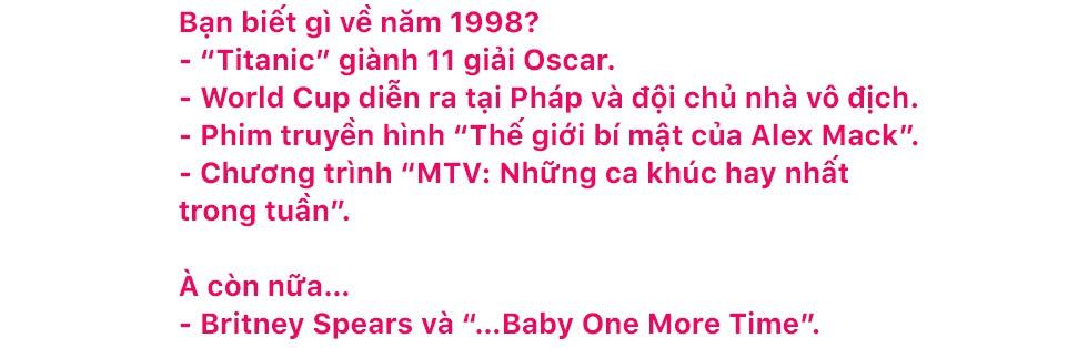 Britney Spears: Nàng công chúa vĩ đại nhất của nhạc pop, 20 năm trước bây giờ vẫn vậy - Ảnh 1.