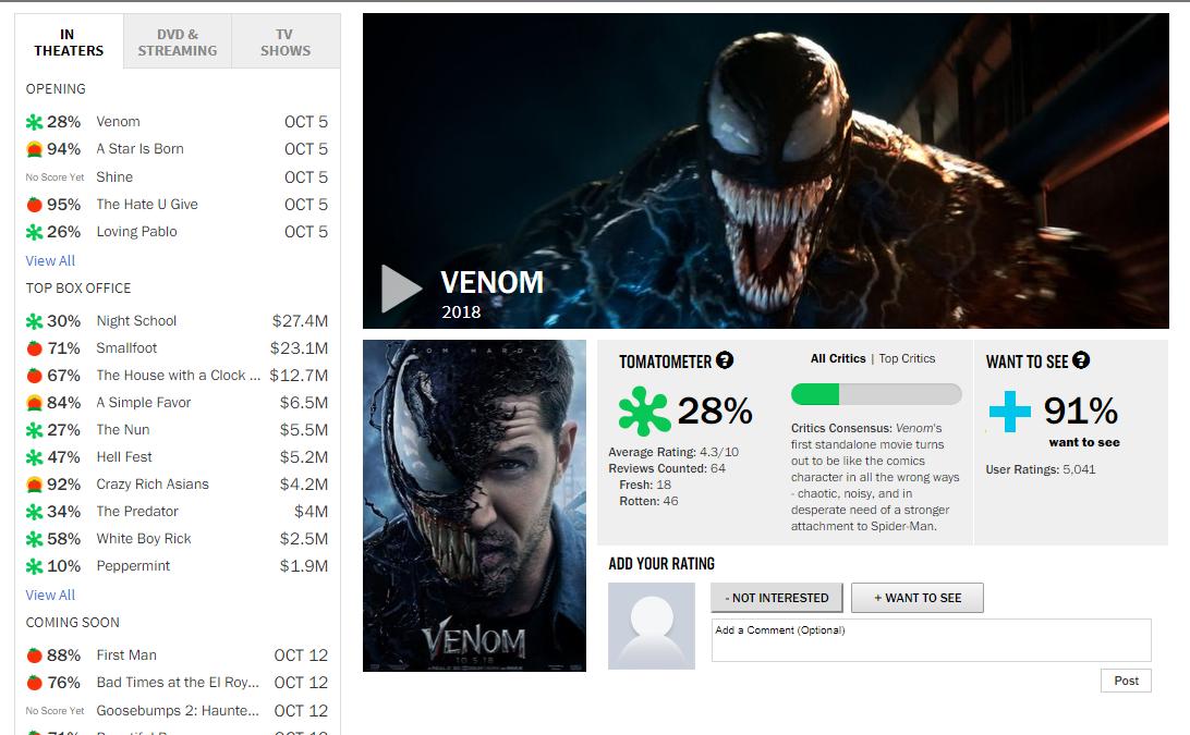 Khán giả Việt: Venom không tệ như những gì giới phê bình vùi dập - Ảnh 1.