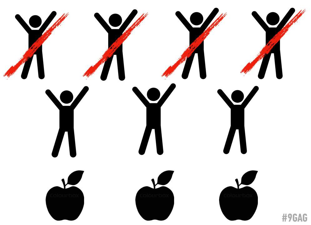 Bài toán chia đều 7 quả táo cho 3 người khiến 10.000 dân mạng tranh cãi kịch liệt vẫn không ra đáp án - Ảnh 3.