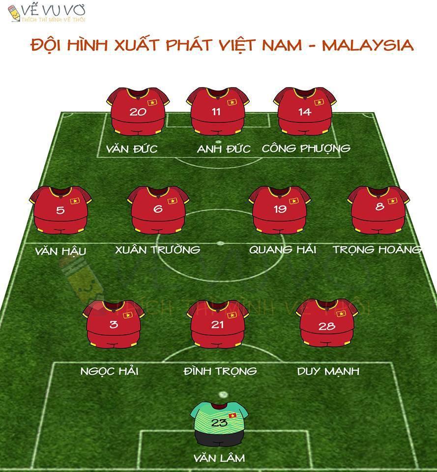 [Trực tiếp AFF Cup 2018] Việt Nam 1-0 Malaysia (H1): Công Phượng tỏa sáng