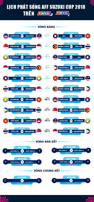 Lịch phát sóng vòng bảng AFF Cup 2018 - Ảnh 2.