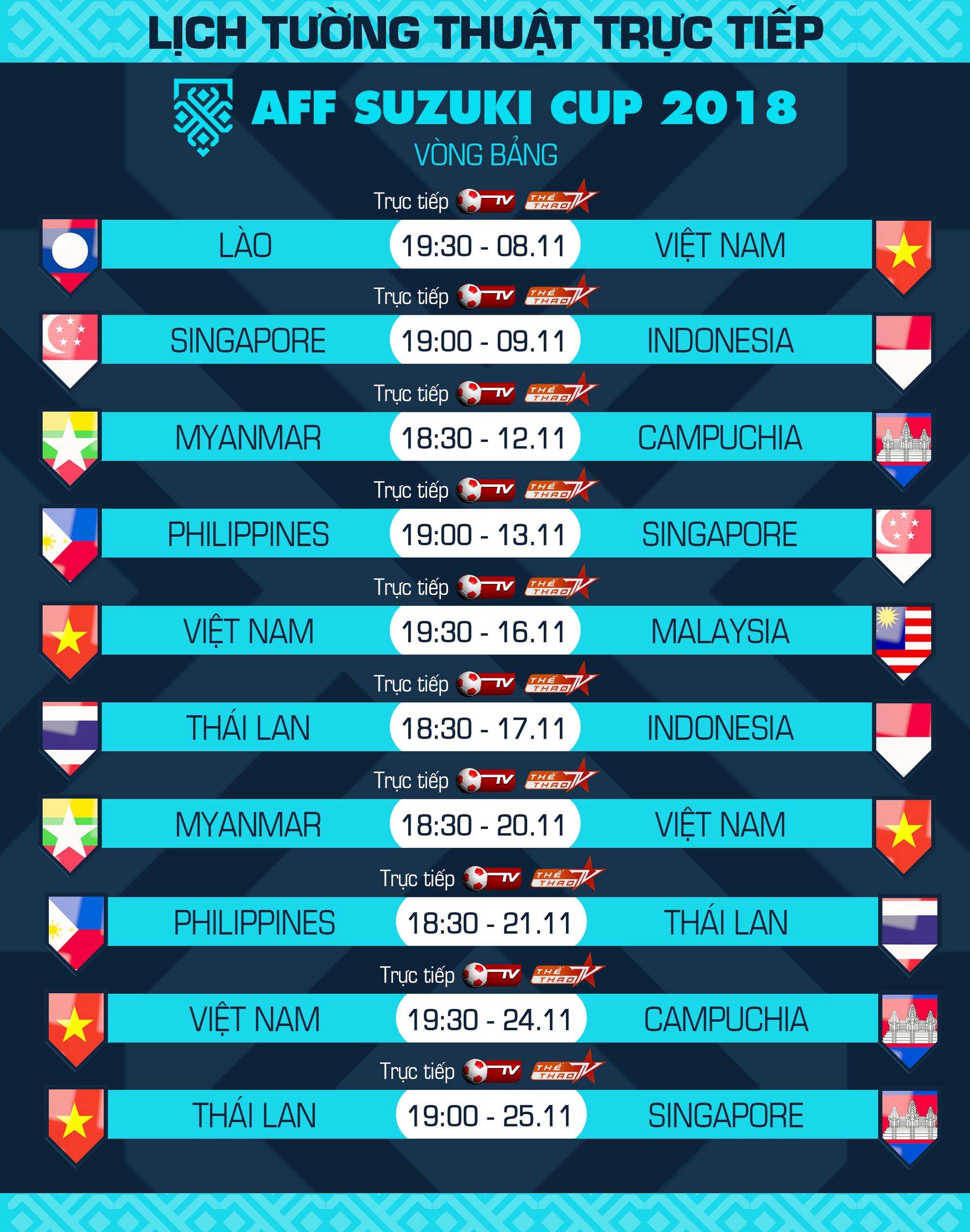 Lịch phát sóng vòng bảng AFF Cup 2018 - Ảnh 4.