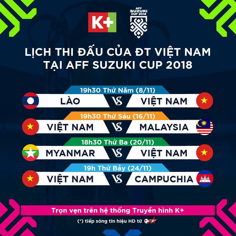 Lịch phát sóng vòng bảng AFF Cup 2018 - Ảnh 1.