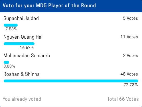 Quang Hải lọt vào cuộc bầu chọn cầu thủ hay nhất trên trang chủ AFF Cup nhưng đây là điều kỳ quặc khiến tất cả ngã ngửa - Ảnh 4.