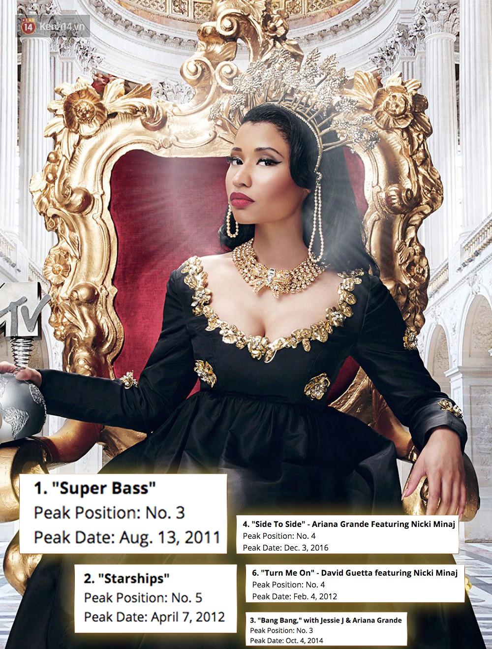 Tin vui là Nicki Minaj có 100 bài hát lọt Billboard Hot 100, còn tin buồn là chả bài nào được No.1 cả - Ảnh 1.