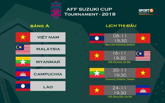 Tuyển Lào và khao khát chuyển mình ở AFF Cup 2018 - Ảnh 4.