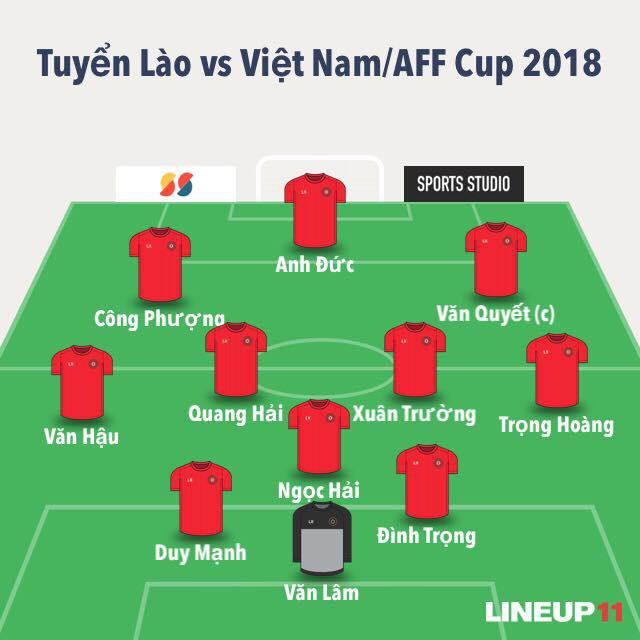 [AFF Cup 2018] Lào 0-3 Việt Nam: Công Phượng tỏa sáng, Quang Hải lập siêu phẩm sút phạt - Ảnh 3.